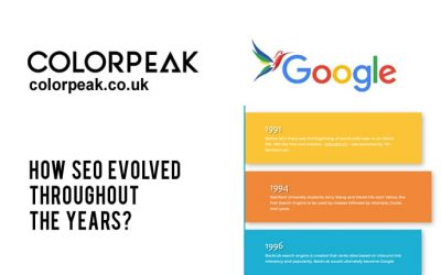 How SEO evolved throughout the years?